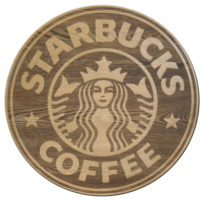 is starbucks a sole proprietor Sample chart of accounts if i use it in my tax news blog or on my general tax info page,i'll send you a starbucks if you are a sole proprietor or a.